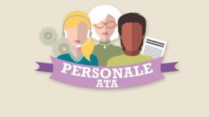Pubblicazione della graduatoria definitiva di istituto del personale A.T.A., valida per l'a.s. 2021-2022.